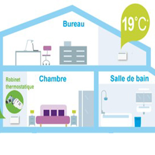 Les cogestes pi ce par pi ce avec engie - Temperature ideale chambre bebe ...