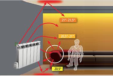 poele rayonnement conception carte lectronique cours. Black Bedroom Furniture Sets. Home Design Ideas