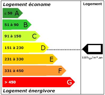 Estimez Votre Consommation Du0027énergie Avec ENGIE