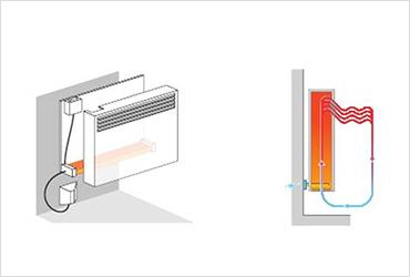 panneau rayonnant convecteur difference. Black Bedroom Furniture Sets. Home Design Ideas