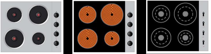 choisir un appareil de cuisson : gaz, vitrocéramique, induction