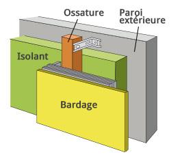 Isolation des murs int rieur ext rieur ancien ou humide engie - Quel isolant pour mur exterieur ...