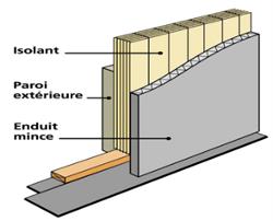 isolation des murs int rieur ext rieur ancien ou humide engie. Black Bedroom Furniture Sets. Home Design Ideas