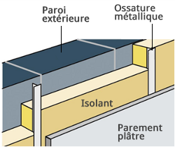 Isolation thermique murs par l int rieur iti nos for Polystyrene isolation mur interieur