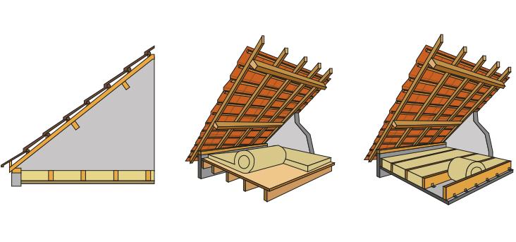 comment isoler vos combles perdus engie. Black Bedroom Furniture Sets. Home Design Ideas